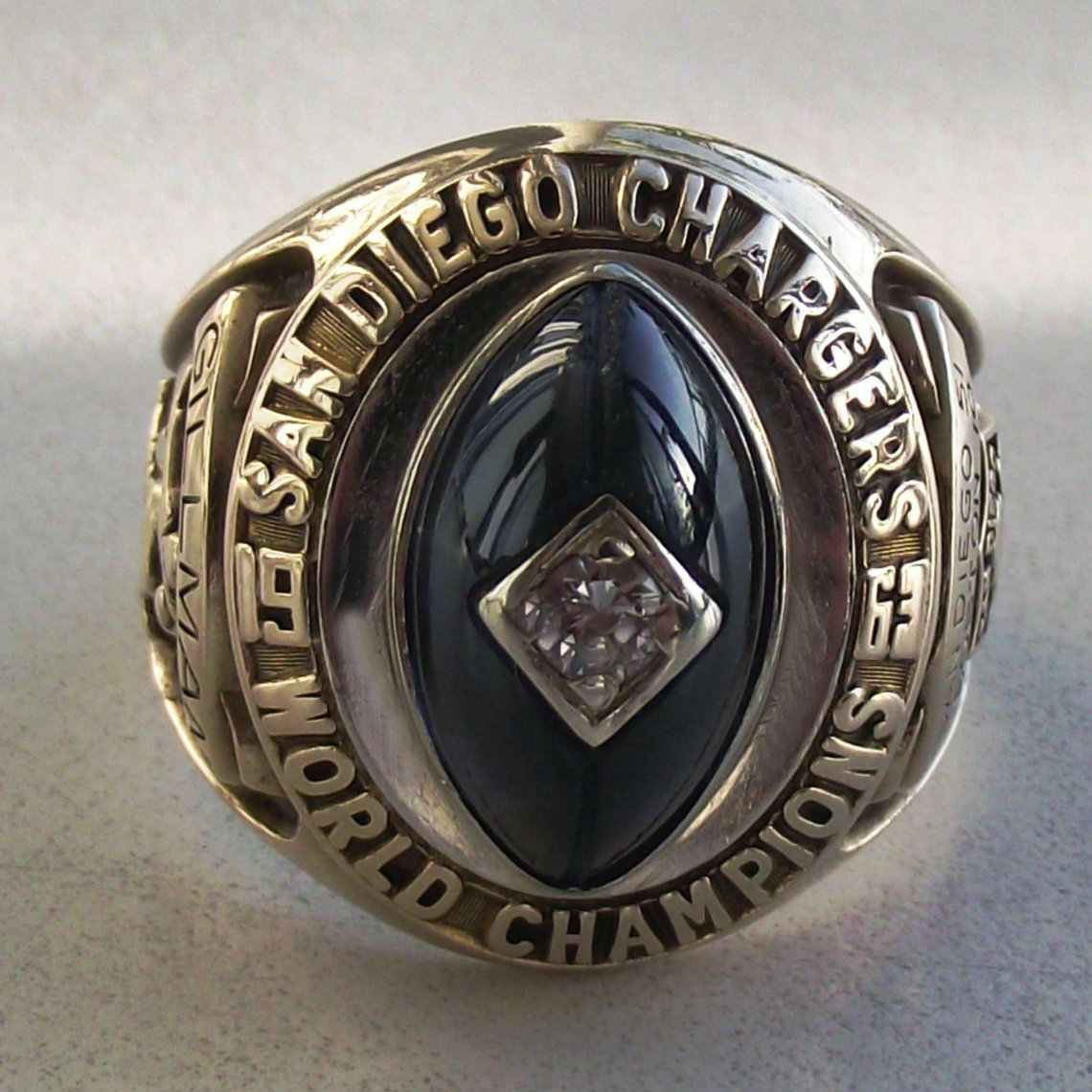 The World Champion Chargers And The 1963 Afl Season