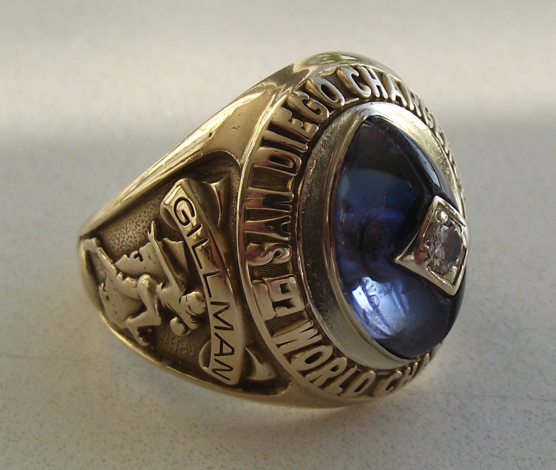 San Diego Chargers Championship Rings: The World Champion Chargers And The 1963 AFL Season